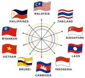 ASEAN Enhances Capacity in Resolving Vertical Agreement Cases